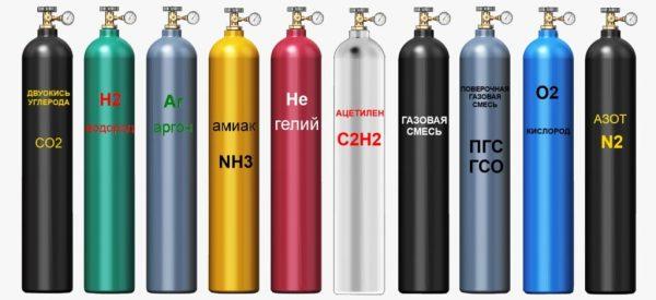Виды газов